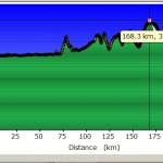 GPS profiel reisdag 63